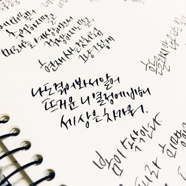Korean Language Alphabets
