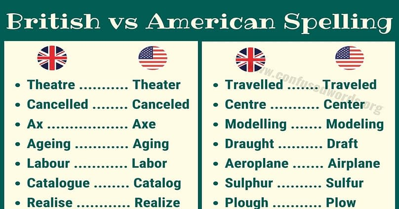 British vs American Spelling 1 1200x628 1